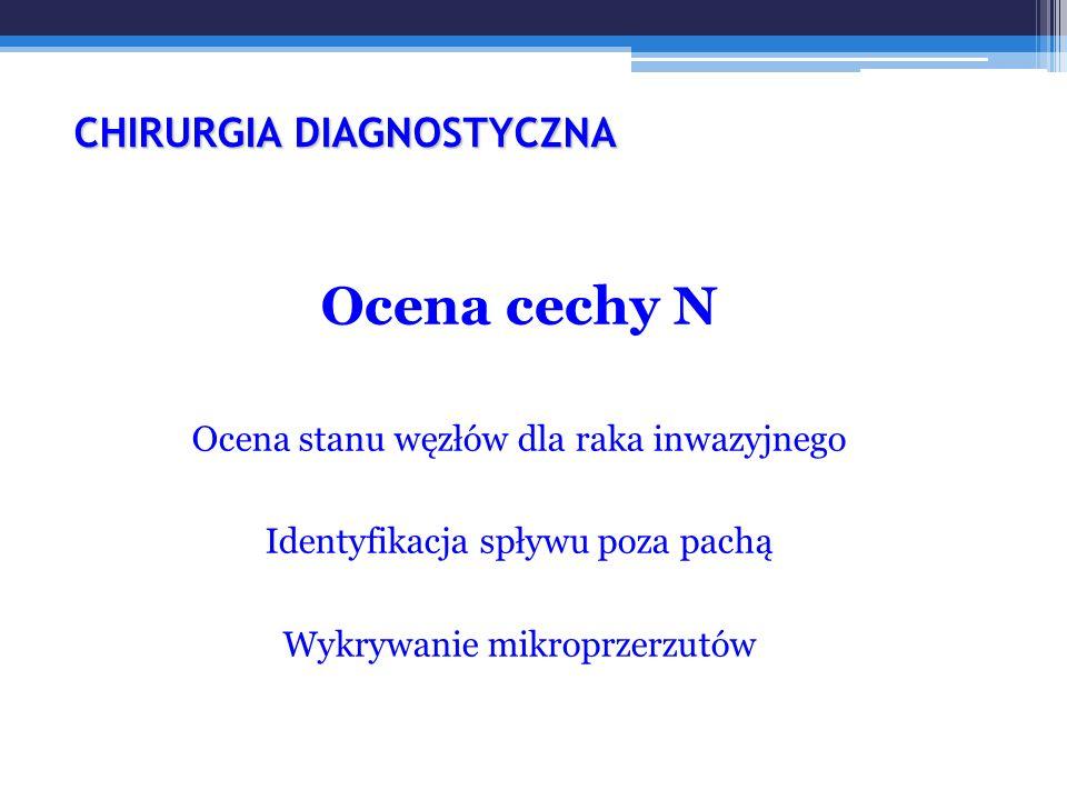 CHIRURGIA DIAGNOSTYCZNA Ocena cechy N Ocena stanu węzłów dla raka inwazyjnego Identyfikacja spływu poza pachą Wykrywanie mikroprzerzutów
