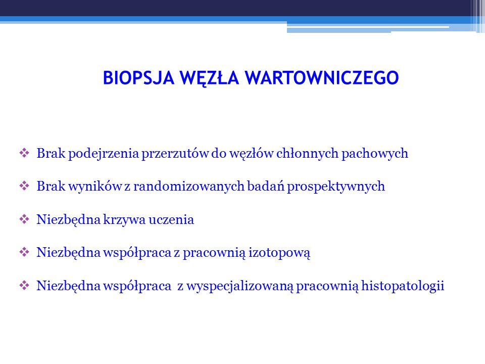 BIOPSJA WĘZŁA WARTOWNICZEGO  Brak podejrzenia przerzutów do węzłów chłonnych pachowych  Brak wyników z randomizowanych badań prospektywnych  Niezbę