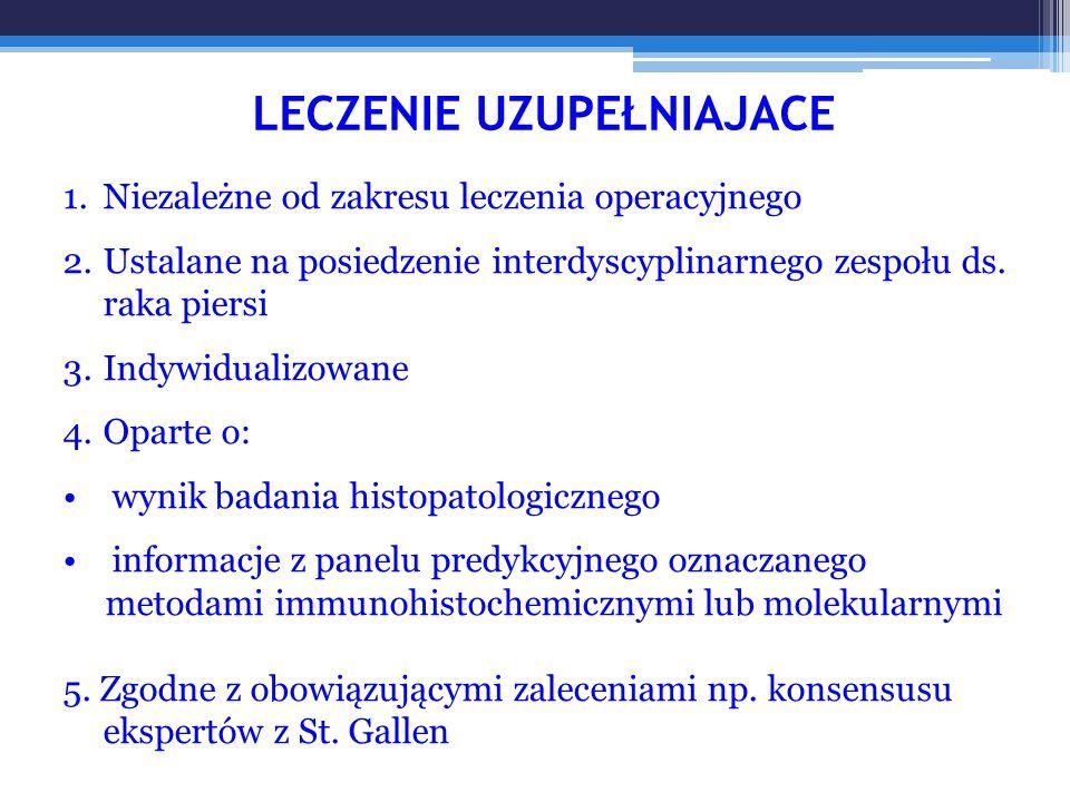 LECZENIE UZUPEŁNIAJACE 1.Niezależne od zakresu leczenia operacyjnego 2.Ustalane na posiedzenie interdyscyplinarnego zespołu ds. raka piersi 3.Indywidu