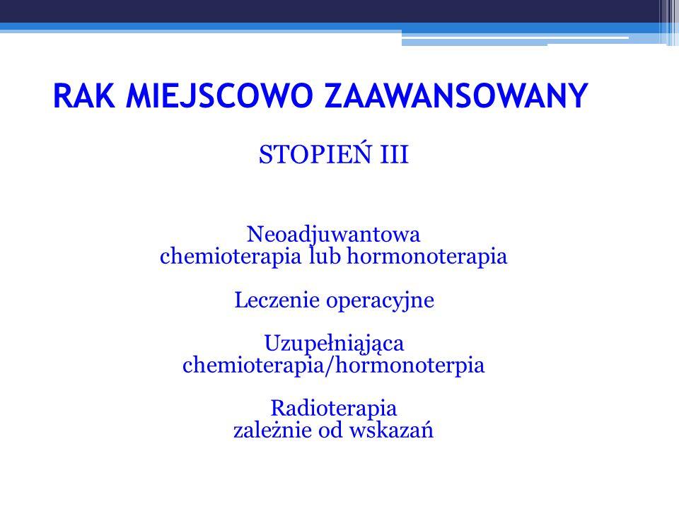 RAK MIEJSCOWO ZAAWANSOWANY Neoadjuwantowa chemioterapia lub hormonoterapia Leczenie operacyjne Uzupełniąjąca chemioterapia/hormonoterpia Radioterapia zależnie od wskazań STOPIEŃ III