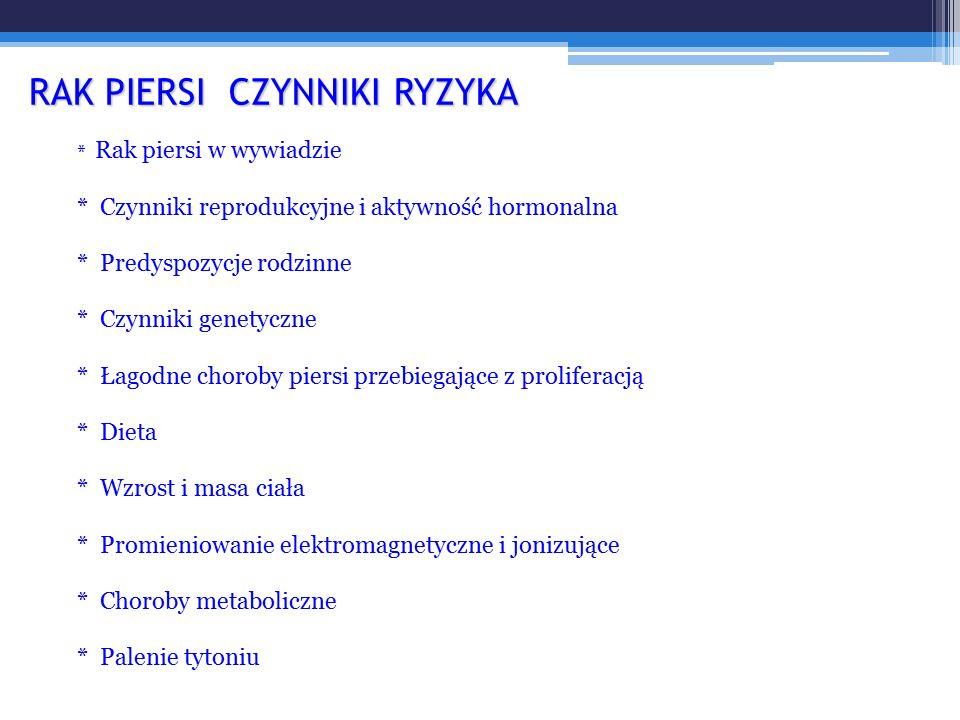 RAK PIERSI CZYNNIKI RYZYKA * Rak piersi w wywiadzie * Czynniki reprodukcyjne i aktywność hormonalna * Predyspozycje rodzinne * Czynniki genetyczne * Ł