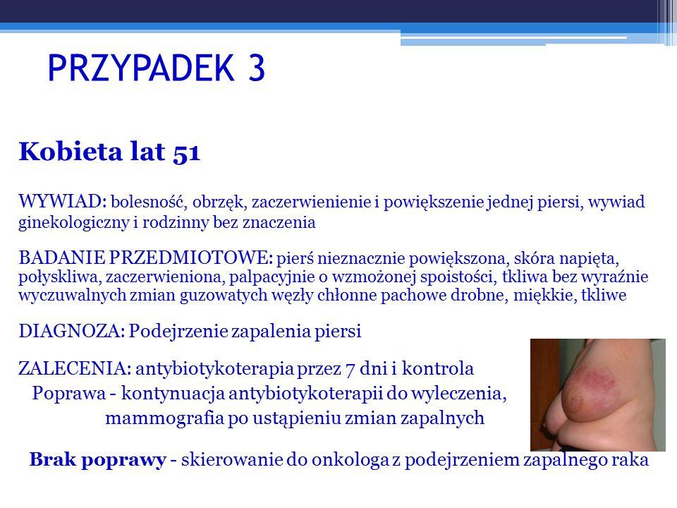 PRZYPADEK 3 Kobieta lat 51 WYWIAD: bolesność, obrzęk, zaczerwienienie i powiększenie jednej piersi, wywiad ginekologiczny i rodzinny bez znaczenia BADANIE PRZEDMIOTOWE: pierś nieznacznie powiększona, skóra napięta, połyskliwa, zaczerwieniona, palpacyjnie o wzmożonej spoistości, tkliwa bez wyraźnie wyczuwalnych zmian guzowatych węzły chłonne pachowe drobne, miękkie, tkliwe DIAGNOZA: Podejrzenie zapalenia piersi ZALECENIA: antybiotykoterapia przez 7 dni i kontrola Poprawa - kontynuacja antybiotykoterapii do wyleczenia, mammografia po ustąpieniu zmian zapalnych Brak poprawy - skierowanie do onkologa z podejrzeniem zapalnego raka