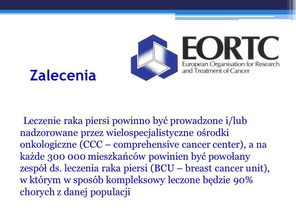 Zalecenia Leczenie raka piersi powinno być prowadzone i/lub nadzorowane przez wielospecjalistyczne ośrodki onkologiczne (CCC – comprehensive cancer ce