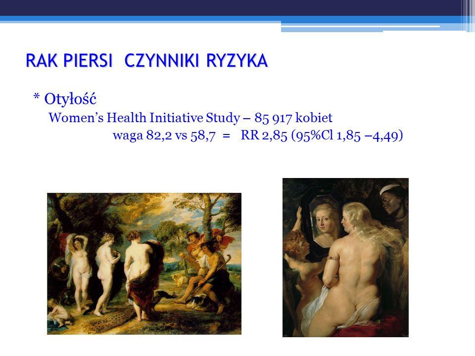* Otyłość Women's Health Initiative Study – 85 917 kobiet waga 82,2 vs 58,7 = RR 2,85 (95%Cl 1,85 –4,49) RAK PIERSI CZYNNIKI RYZYKA
