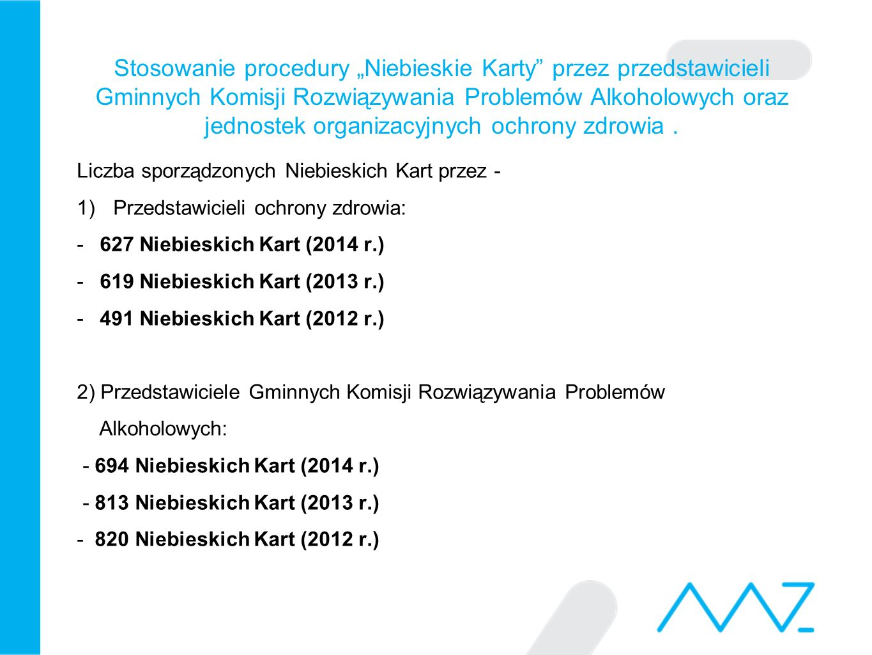 """Stosowanie procedury """"Niebieskie Karty"""" przez przedstawicieli Gminnych Komisji Rozwiązywania Problemów Alkoholowych oraz jednostek organizacyjnych och"""