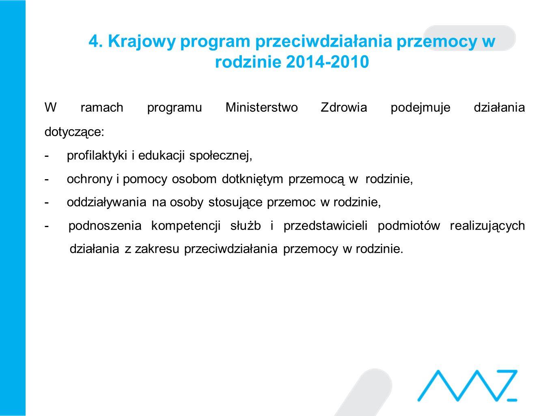 4. Krajowy program przeciwdziałania przemocy w rodzinie 2014-2010 W ramach programu Ministerstwo Zdrowia podejmuje działania dotyczące: - profilaktyki