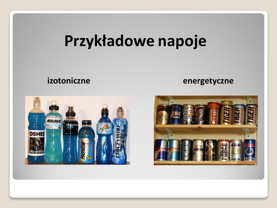 Skład Co zatem zawierają w sobie izotoniki.