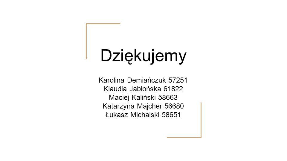 Dziękujemy Karolina Demiańczuk 57251 Klaudia Jabłońska 61822 Maciej Kaliński 58663 Katarzyna Majcher 56680 Łukasz Michalski 58651