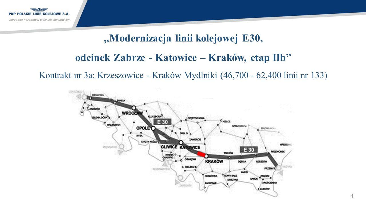 22 Kontrakt nr 3a: Krzeszowice - Kraków Mydlniki (46,700 - 62,400 linii nr 133) Odcinek linii nr 133 jest częścią Projektu polegającego na przeprowadzeniu prac modernizacyjnych korytarza linii kolejowej E 30 (TEN-T) na odcinku Zabrze – Katowice - Kraków i dostosowania go do wymagań sieci bazowej TEN-T.