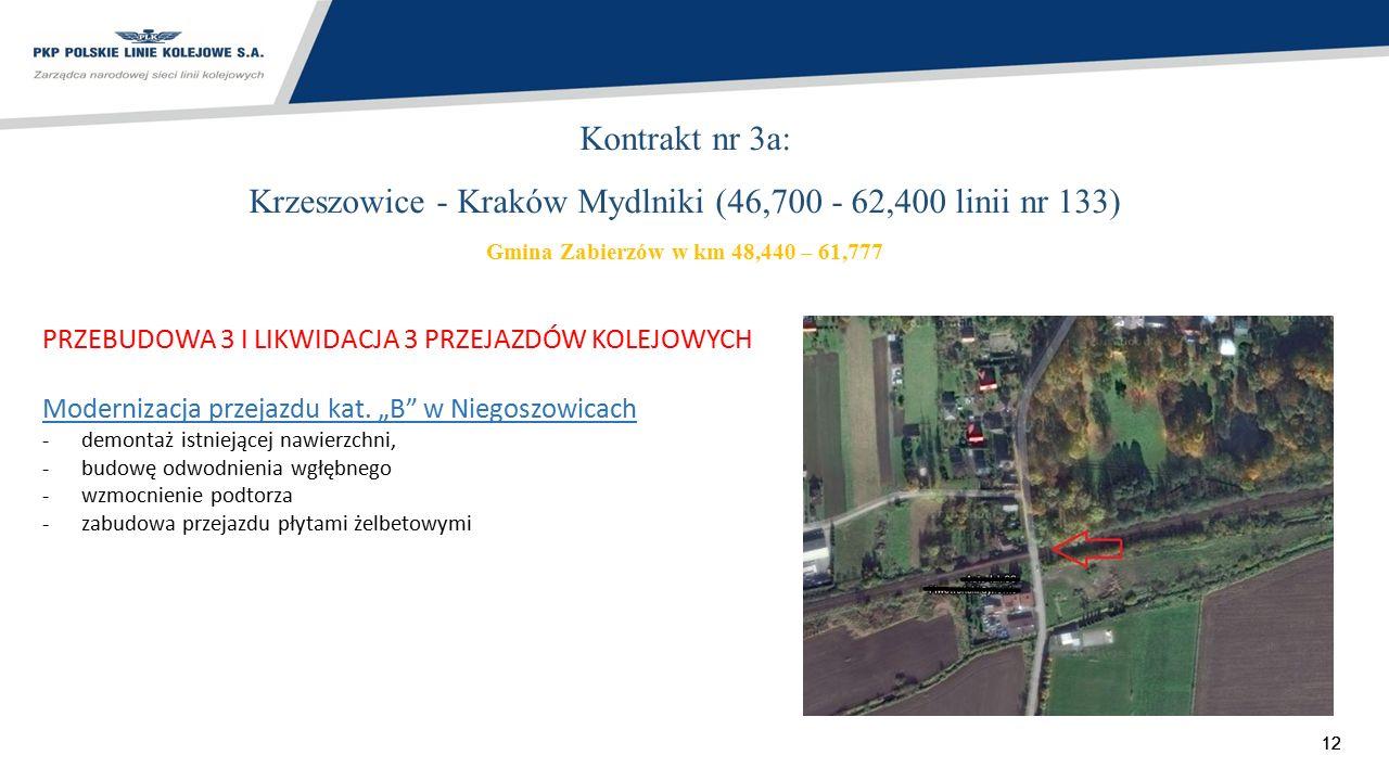 12 Kontrakt nr 3a: Krzeszowice - Kraków Mydlniki (46,700 - 62,400 linii nr 133) Gmina Zabierzów w km 48,440 – 61,777 PRZEBUDOWA 3 I LIKWIDACJA 3 PRZEJ