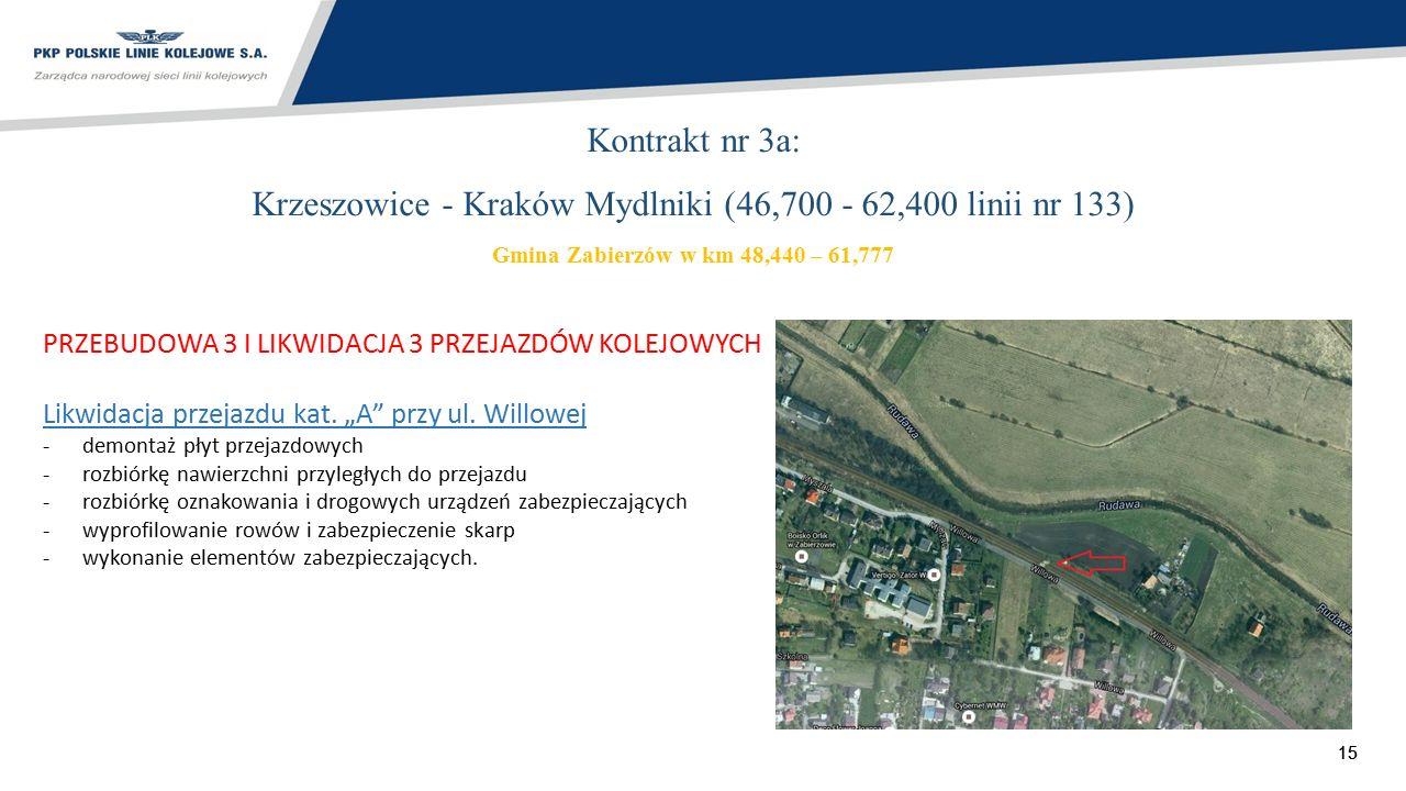 15 Kontrakt nr 3a: Krzeszowice - Kraków Mydlniki (46,700 - 62,400 linii nr 133) Gmina Zabierzów w km 48,440 – 61,777 PRZEBUDOWA 3 I LIKWIDACJA 3 PRZEJ