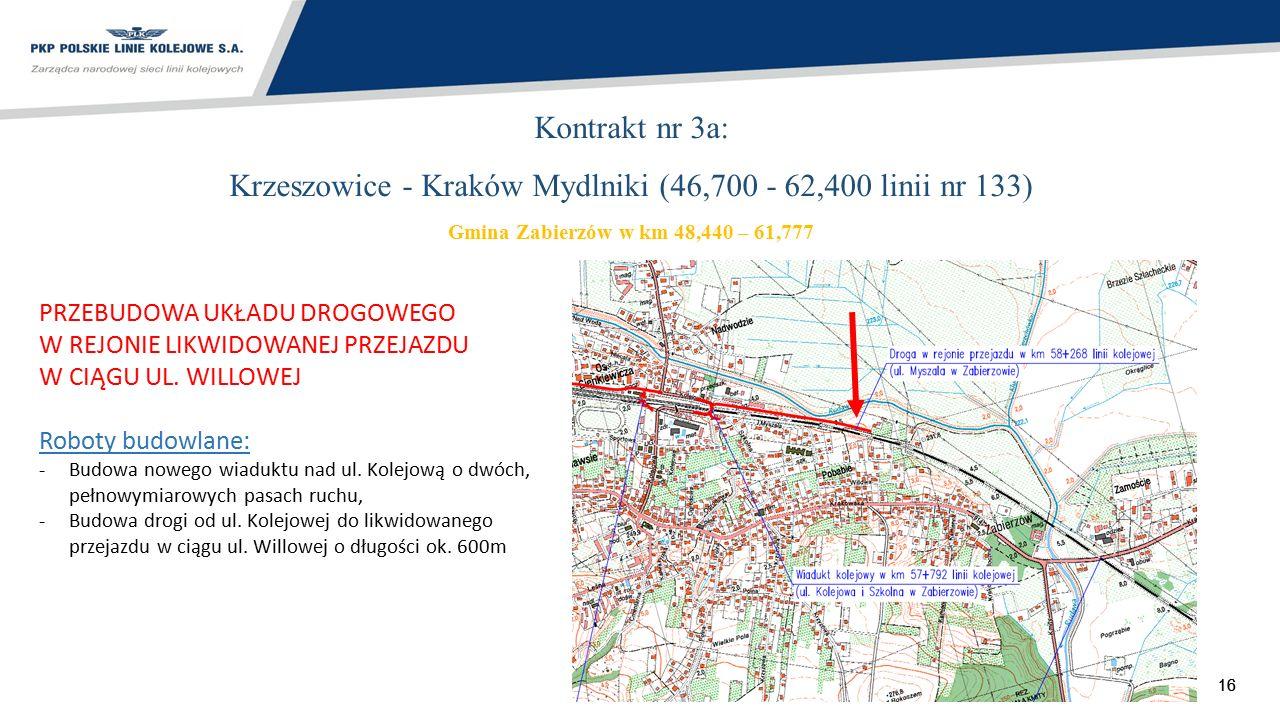 16 Kontrakt nr 3a: Krzeszowice - Kraków Mydlniki (46,700 - 62,400 linii nr 133) Gmina Zabierzów w km 48,440 – 61,777 PRZEBUDOWA UKŁADU DROGOWEGO W REJ