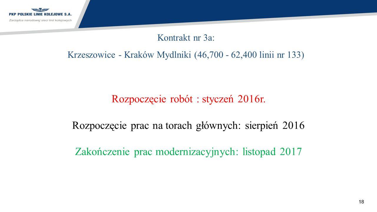 18 Kontrakt nr 3a: Krzeszowice - Kraków Mydlniki (46,700 - 62,400 linii nr 133) Rozpoczęcie robót : styczeń 2016r. Rozpoczęcie prac na torach głównych