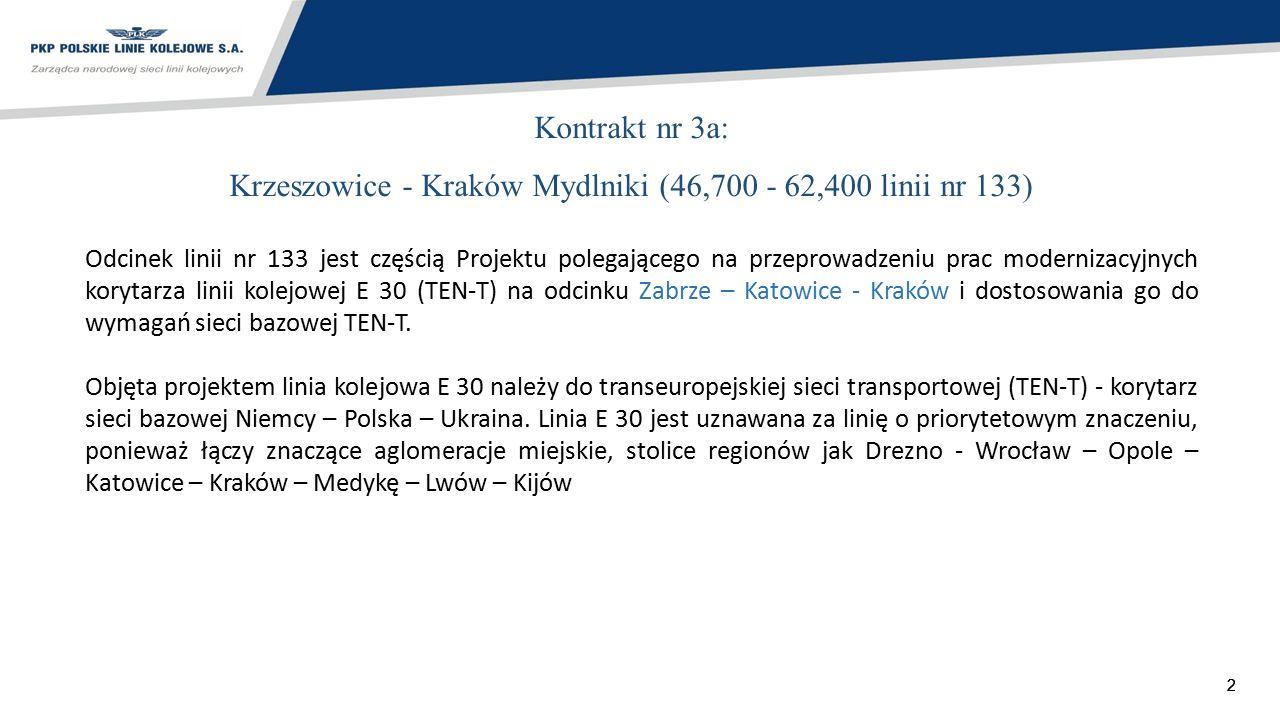 33 Kontrakt nr 3a: Krzeszowice - Kraków Mydlniki (46,700 - 62,400 linii nr 133) Głównym celem Projektu jest poprawa jakości połączenia kolejowego na odcinku linii E 30 pomiędzy Zabrzem i Katowicami, a Krakowem, tym samym podniesienia jego atrakcyjności i konkurencyjności, w porównaniu do innych środków transportu.