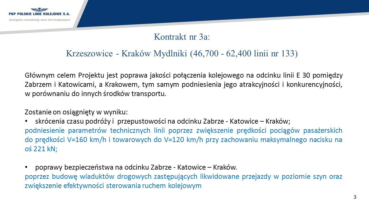 44 Kontrakt nr 3a: Krzeszowice - Kraków Mydlniki (46,700 - 62,400 linii nr 133) HISTORIA Wyłoniony w roku 2010 Wykonawca Kontraktu Krzeszowice – Kraków Główny Towarowy - konsorcjum PNI, PKP Energetyka, PPM-T w ramach umowy w systemie zaprojektuj i wybuduj, prace budowlane na terenie gminy Zabierzów rozpoczął w 2012 roku.