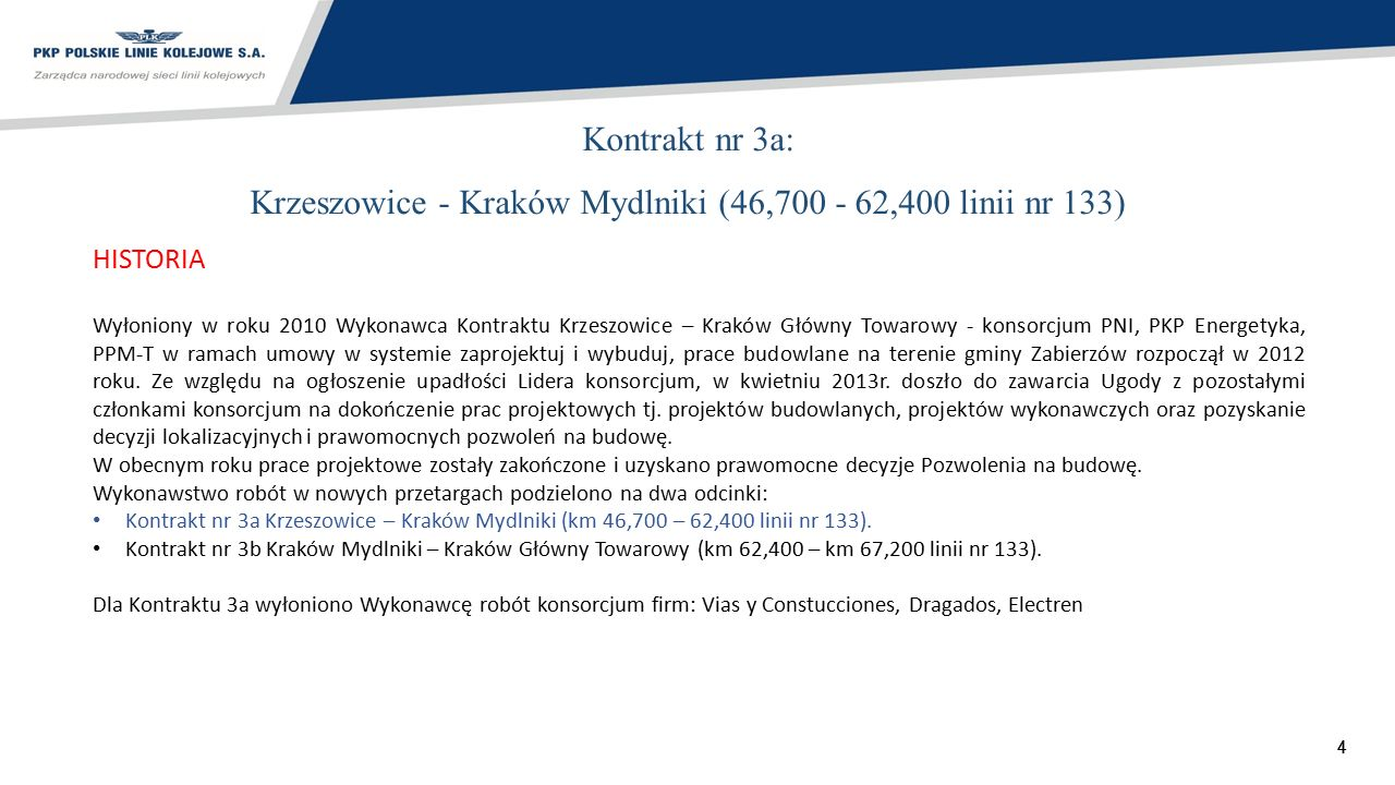 44 Kontrakt nr 3a: Krzeszowice - Kraków Mydlniki (46,700 - 62,400 linii nr 133) HISTORIA Wyłoniony w roku 2010 Wykonawca Kontraktu Krzeszowice – Krakó