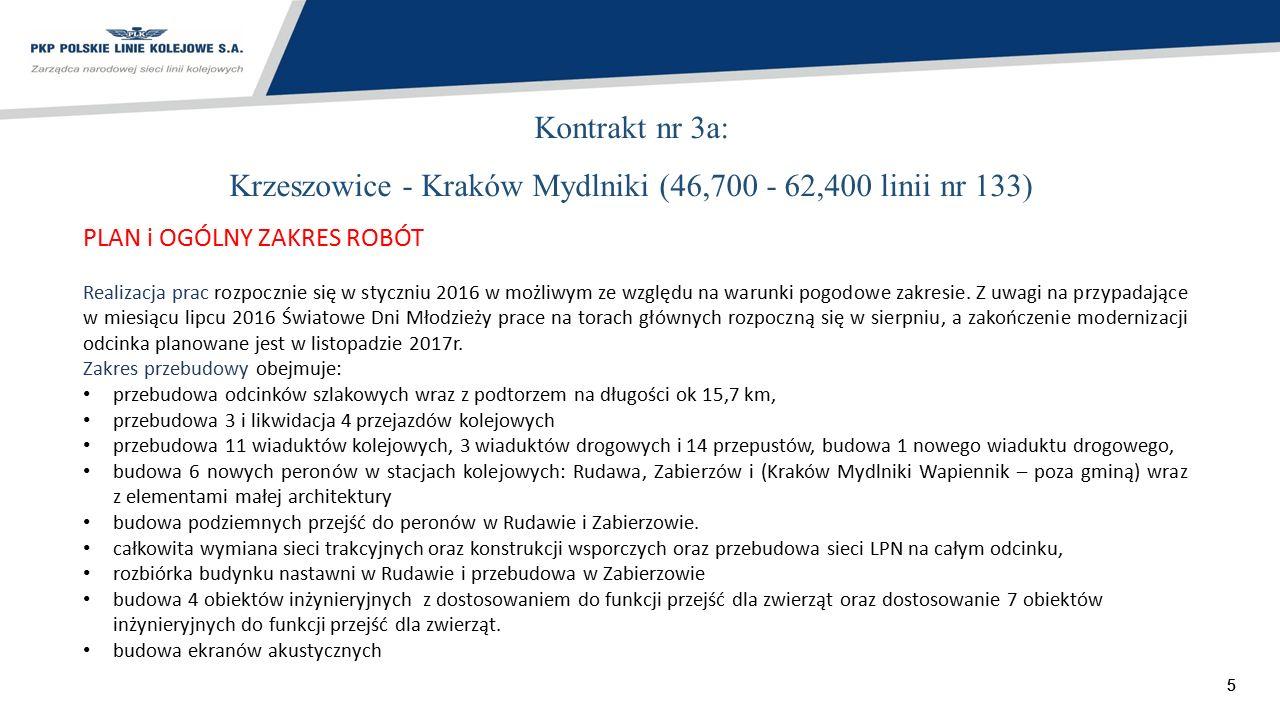 66 Kontrakt nr 3a: Krzeszowice - Kraków Mydlniki (46,700 - 62,400 linii nr 133) Na terenie gminy Zabierzów linia zlokalizowana jest w km 48,440 – 61,777 MODERNIZACJA STACJI KOLEJOWYCH: Na przedmiotowym odcinku zostaną przebudowaną następujące stacje kolejowe: Stacja Rudawa Stacja Zabierzów Rozwiązania wykonywane w ramach przebudowy stacji będą przystosowane dla osób o ograniczonej możliwości poruszania się, poprzez zastosowanie tras wolnych od przeszkód, z wyraźnie oznaczonymi informacjami wizualnymi, dostępnymi we wszystkich punktach, w których pasażerowie muszą podejmować decyzje o wyborze tras.