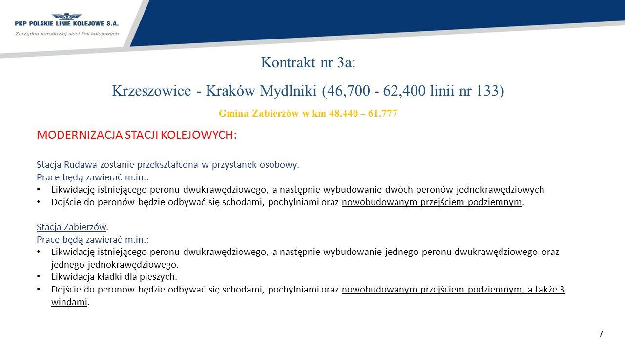 18 Kontrakt nr 3a: Krzeszowice - Kraków Mydlniki (46,700 - 62,400 linii nr 133) Rozpoczęcie robót : styczeń 2016r.