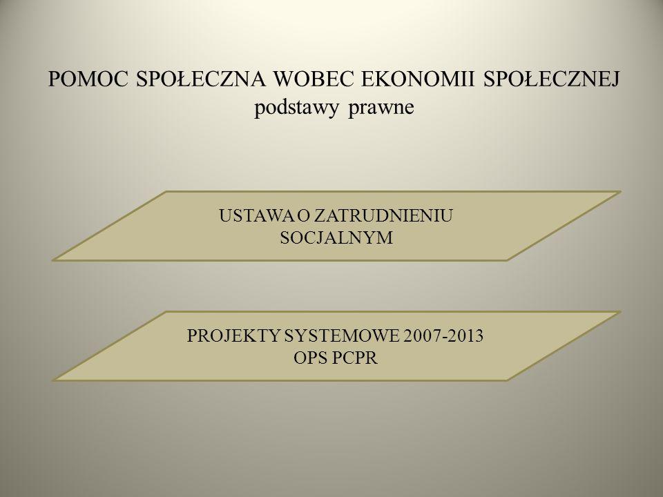 POMOC SPOŁECZNA WOBEC EKONOMII SPOŁECZNEJ podstawy prawne USTAWA O ZATRUDNIENIU SOCJALNYM PROJEKTY SYSTEMOWE 2007-2013 OPS PCPR