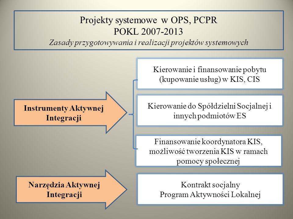 Projekty systemowe w OPS, PCPR POKL 2007-2013 Zasady przygotowywania i realizacji projektów systemowych Kierowanie i finansowanie pobytu (kupowanie usług) w KIS, CIS Instrumenty Aktywnej Integracji Narzędzia Aktywnej Integracji Kontrakt socjalny Program Aktywności Lokalnej Kierowanie do Spółdzielni Socjalnej i innych podmiotów ES Finansowanie koordynatora KIS, możliwość tworzenia KIS w ramach pomocy społecznej