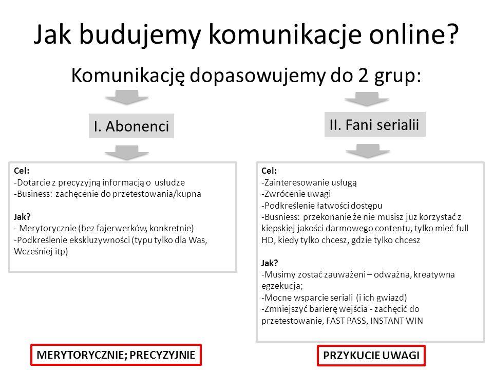 Jak budujemy komunikacje online. Komunikację dopasowujemy do 2 grup: I.