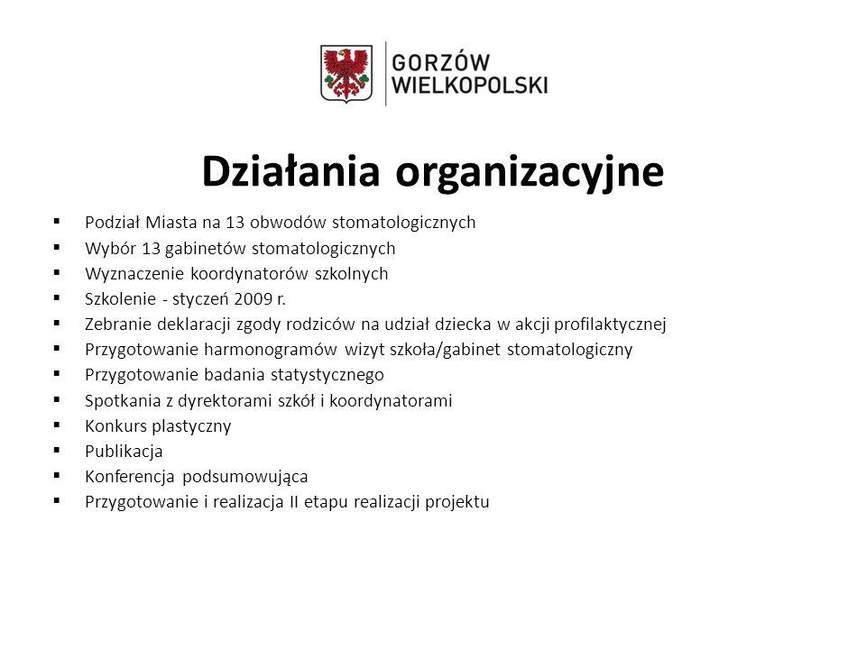 Działania organizacyjne  Podział Miasta na 13 obwodów stomatologicznych  Wybór 13 gabinetów stomatologicznych  Wyznaczenie koordynatorów szkolnych