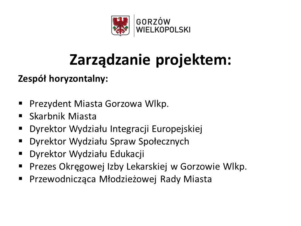 Zarządzanie projektem: Zespół horyzontalny:  Prezydent Miasta Gorzowa Wlkp.  Skarbnik Miasta  Dyrektor Wydziału Integracji Europejskiej  Dyrektor