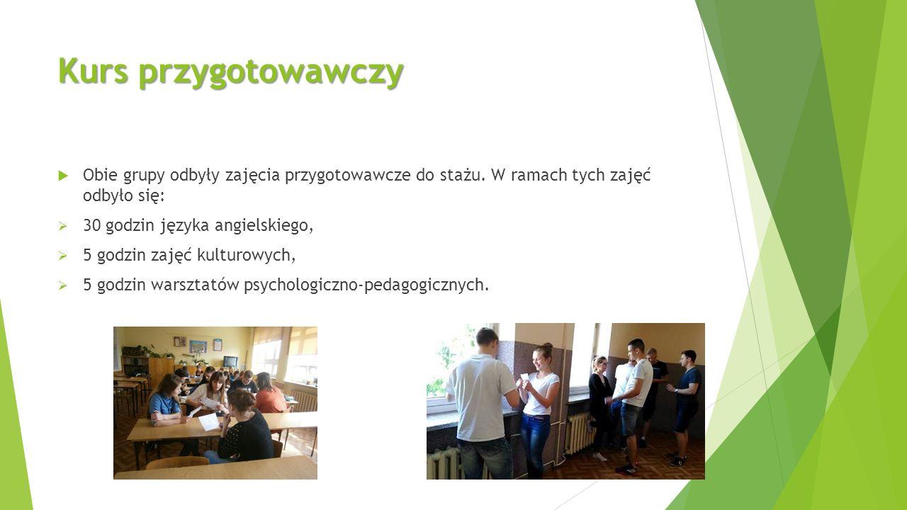 Kurs przygotowawczy  Obie grupy odbyły zajęcia przygotowawcze do stażu.