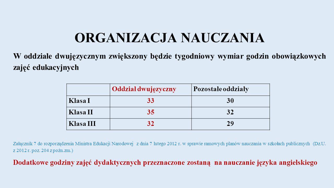 ORGANIZACJA NAUCZANIA W oddziale dwujęzycznym zwiększony będzie tygodniowy wymiar godzin obowiązkowych zajęć edukacyjnych Załącznik 7 do rozporządzenia Ministra Edukacji Narodowej z dnia 7 lutego 2012 r.
