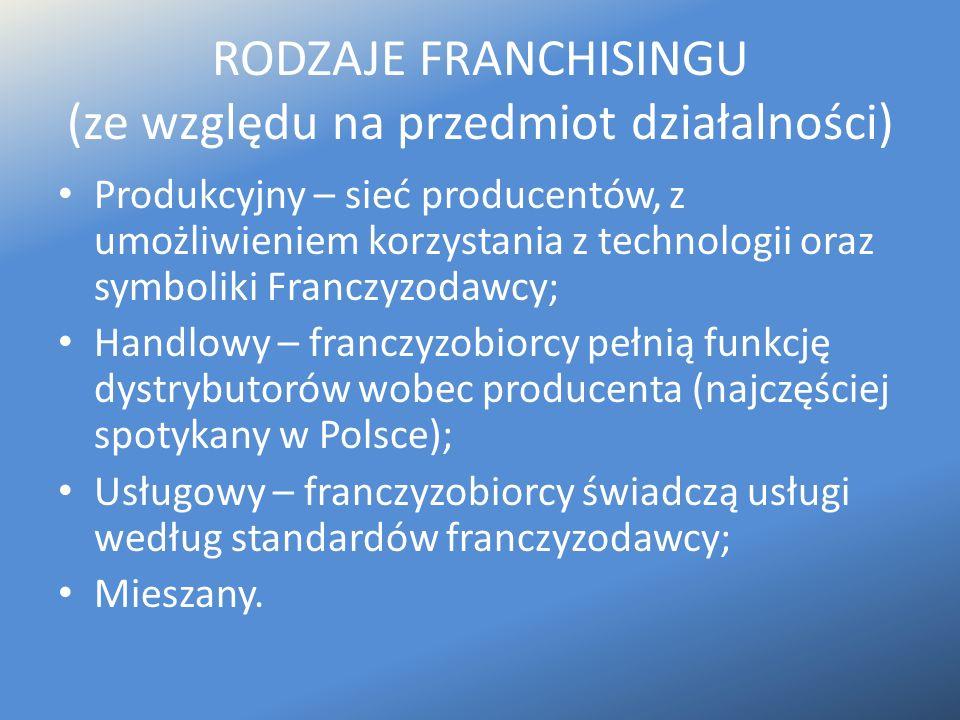 RODZAJE FRANCHISINGU (ze względu na przedmiot działalności) Produkcyjny – sieć producentów, z umożliwieniem korzystania z technologii oraz symboliki F