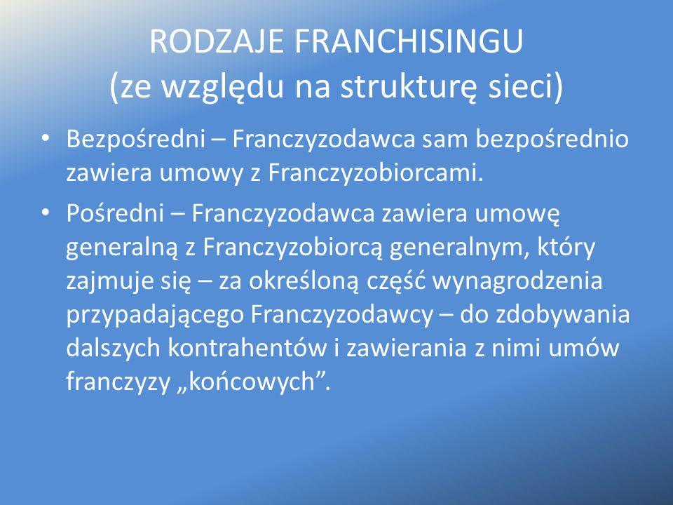 RODZAJE FRANCHISINGU (ze względu na strukturę sieci) Bezpośredni – Franczyzodawca sam bezpośrednio zawiera umowy z Franczyzobiorcami. Pośredni – Franc