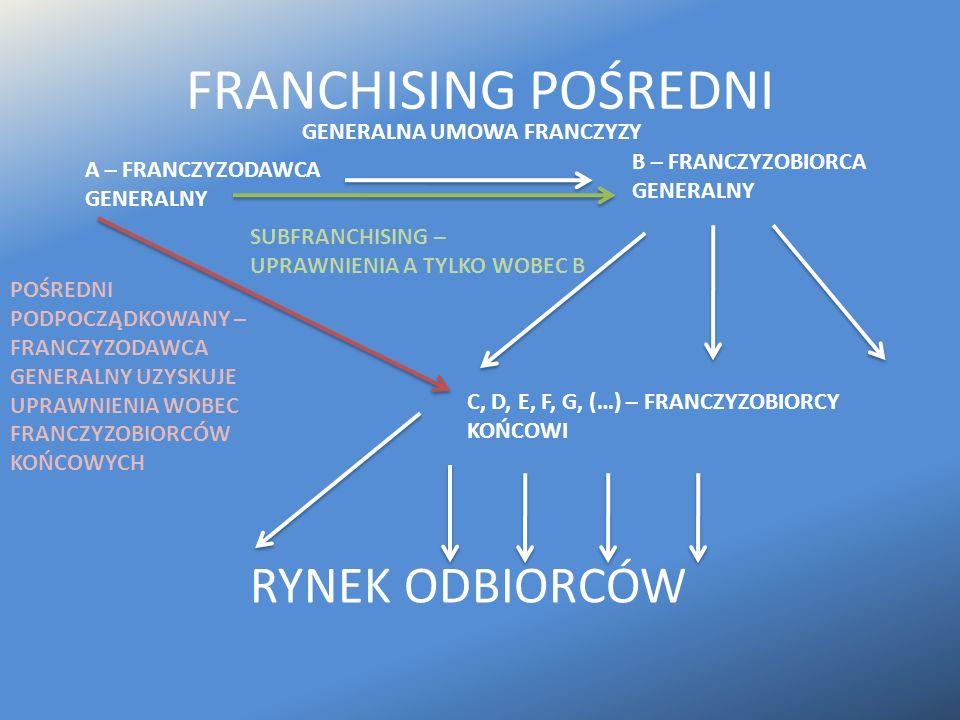 FRANCHISING POŚREDNI A – FRANCZYZODAWCA GENERALNY B – FRANCZYZOBIORCA GENERALNY GENERALNA UMOWA FRANCZYZY RYNEK ODBIORCÓW C, D, E, F, G, (…) – FRANCZY