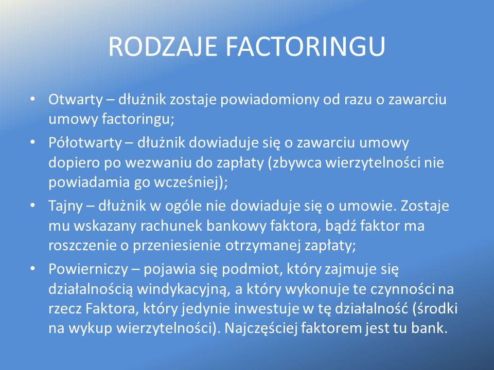 RODZAJE FACTORINGU Otwarty – dłużnik zostaje powiadomiony od razu o zawarciu umowy factoringu; Półotwarty – dłużnik dowiaduje się o zawarciu umowy dop
