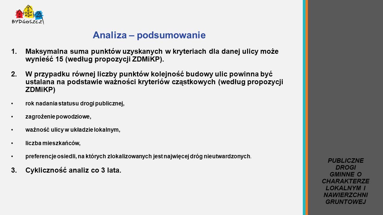 Analiza – podsumowanie 1.Maksymalna suma punktów uzyskanych w kryteriach dla danej ulicy może wynieść 15 (według propozycji ZDMiKP).