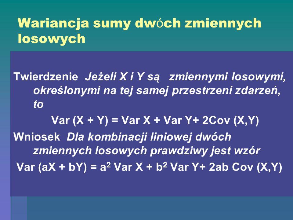 Wariancja sumy dw ó ch zmiennych losowych Twierdzenie Jeżeli X i Y są zmiennymi losowymi, określonymi na tej samej przestrzeni zdarzeń, to Var (X + Y) = Var X + Var Y+ 2Cov (X,Y) Wniosek Dla kombinacji liniowej dwóch zmiennych losowych prawdziwy jest wzór Var (aX + bY) = a 2 Var X + b 2 Var Y+ 2ab Cov (X,Y)