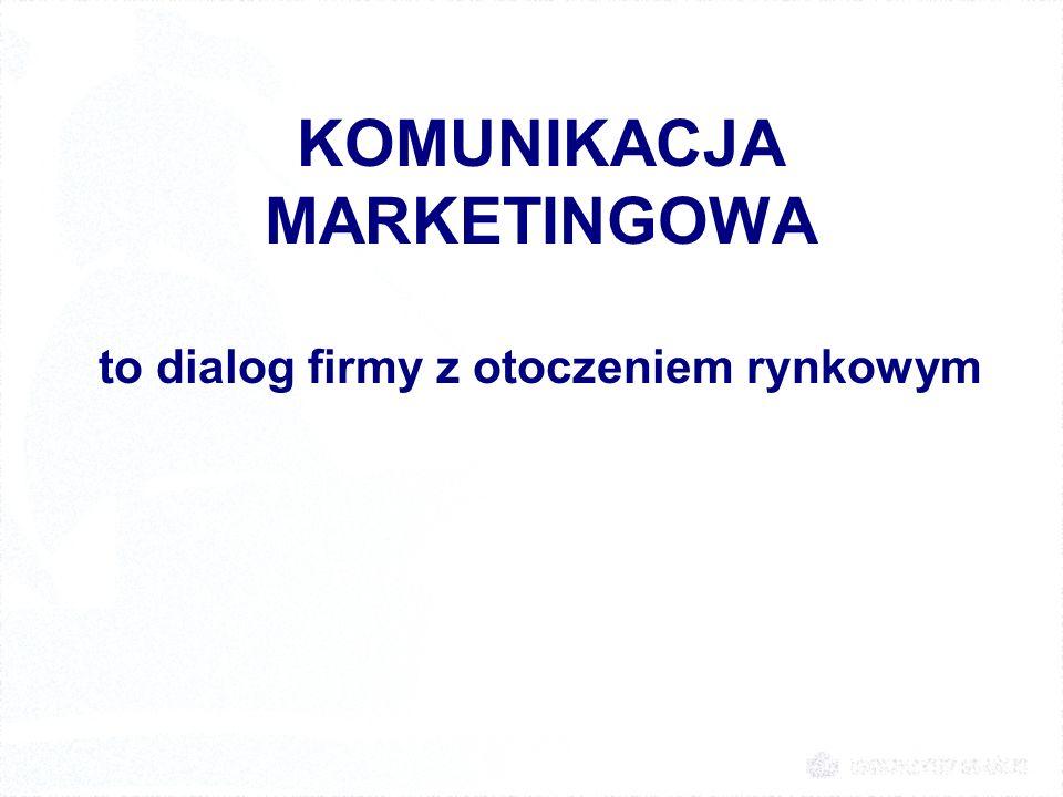 KOMUNIKACJA MARKETINGOWA to dialog firmy z otoczeniem rynkowym