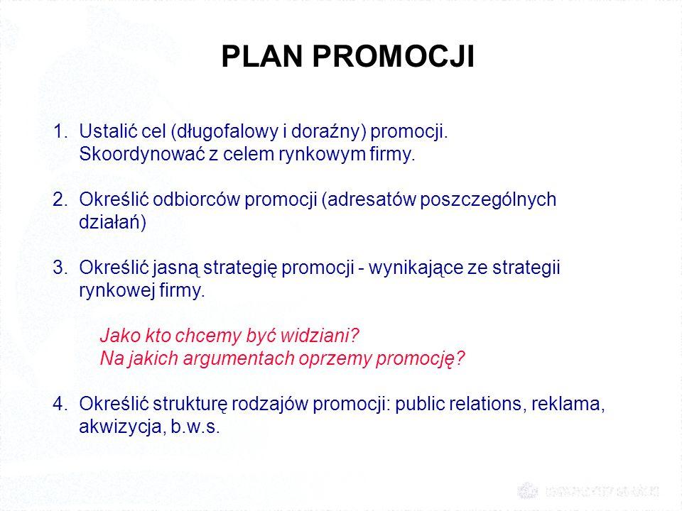 PLAN PROMOCJI 1. Ustalić cel (długofalowy i doraźny) promocji. Skoordynować z celem rynkowym firmy. 2. Określić odbiorców promocji (adresatów poszczeg