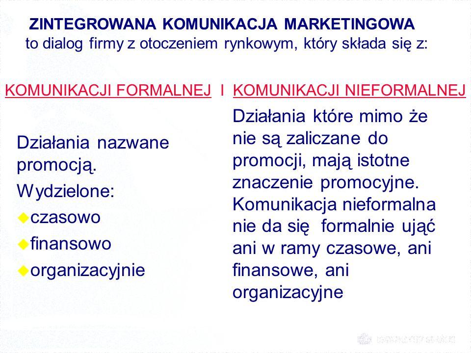 ZINTEGROWANA KOMUNIKACJA MARKETINGOWA KOMUNIKACJA FORMALNA działa poprzez: u Reklamę (A T L i B T L) u Promocję bezpośrednią u B W S (sales promotion) u P R u Akwizycję KOMUNIKACJA NIEFORMALNA działa poprzez: produkt, jego dostępność i opakowanie cenę i warunki sprzedaży (w tym płatności) lokalizację i wygląd firmy oraz jej punktów sprzedaży merchandising zachowania pracowników ( w tym zarządu firmy), ich dostępność, kompetencje spotkania nieformalne, szkolenia pocztę pantoflową (WoM) sposób załatwiania reklamacji wygląd środków transportu zawartość i wygląd dokumentów firmowych.