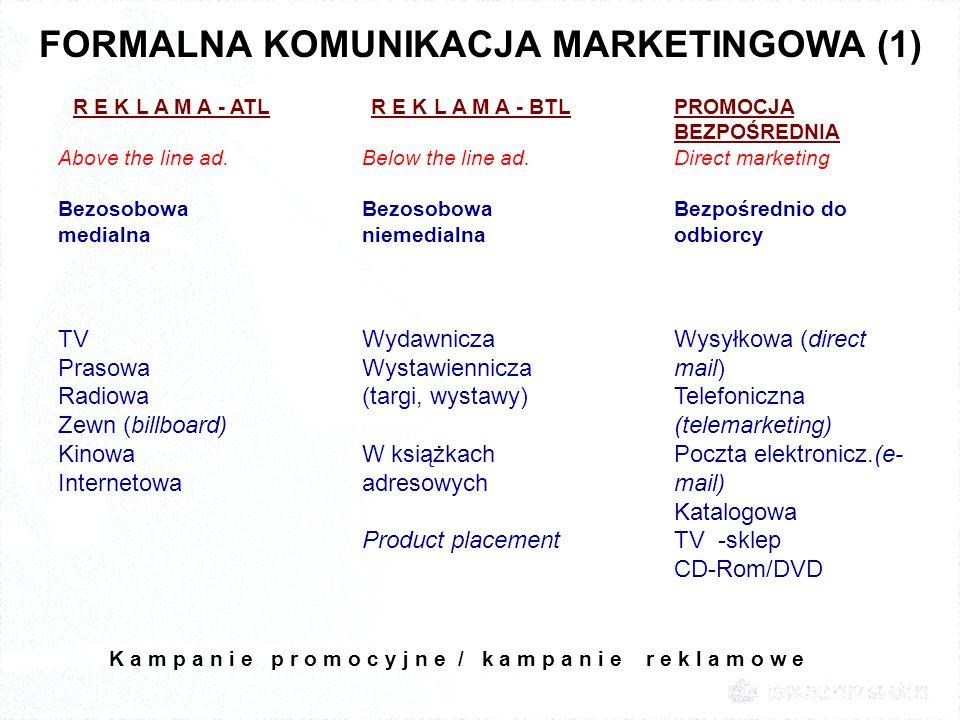 FORMALNA KOMUNIKACJA MARKETINGOWA (2) B.W. S.