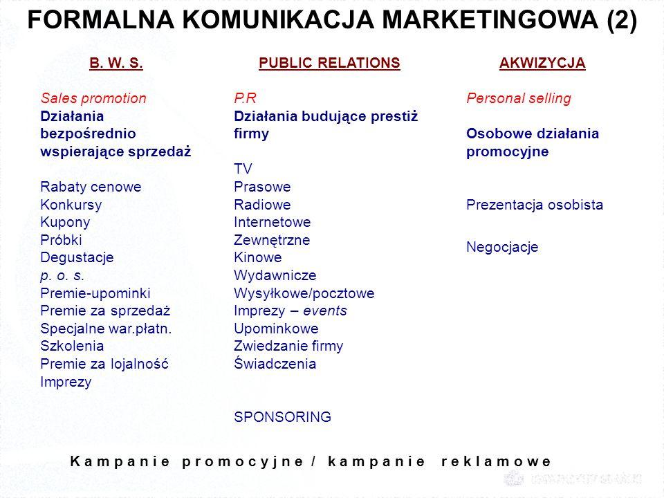 FORMALNA KOMUNIKACJA MARKETINGOWA (2) B. W. S. Sales promotion Działania bezpośrednio wspierające sprzedaż Rabaty cenowe Konkursy Kupony Próbki Degust