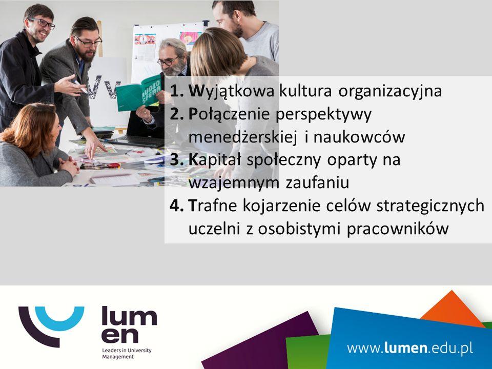 1.Wyjątkowa kultura organizacyjna 2.Połączenie perspektywy menedżerskiej i naukowców 3.Kapitał społeczny oparty na wzajemnym zaufaniu 4.Trafne kojarze