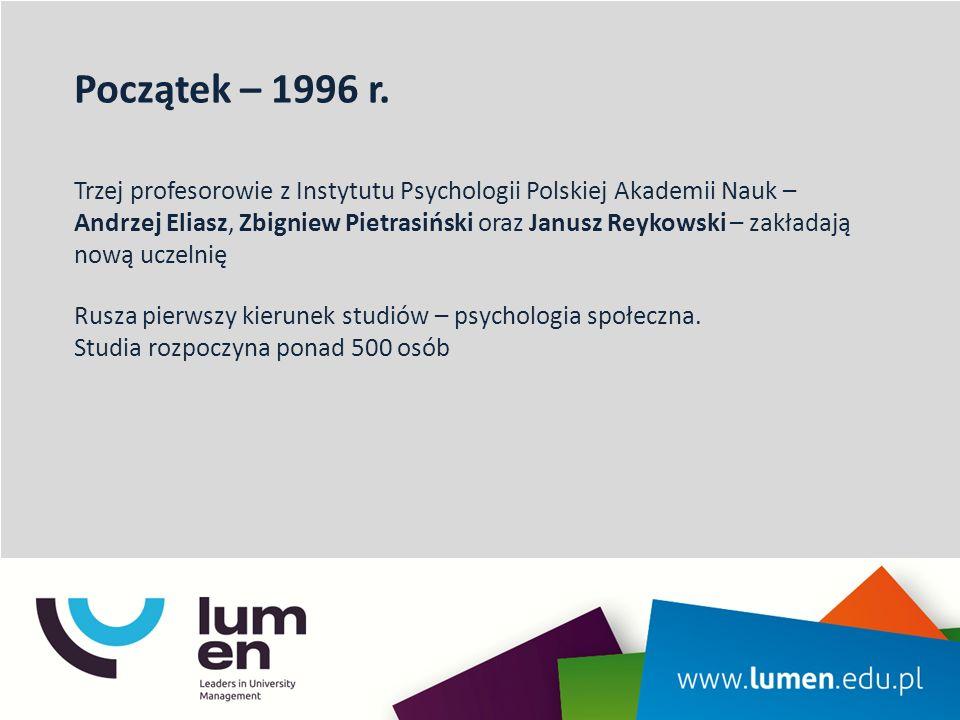 Początek – 1996 r. Trzej profesorowie z Instytutu Psychologii Polskiej Akademii Nauk – Andrzej Eliasz, Zbigniew Pietrasiński oraz Janusz Reykowski – z