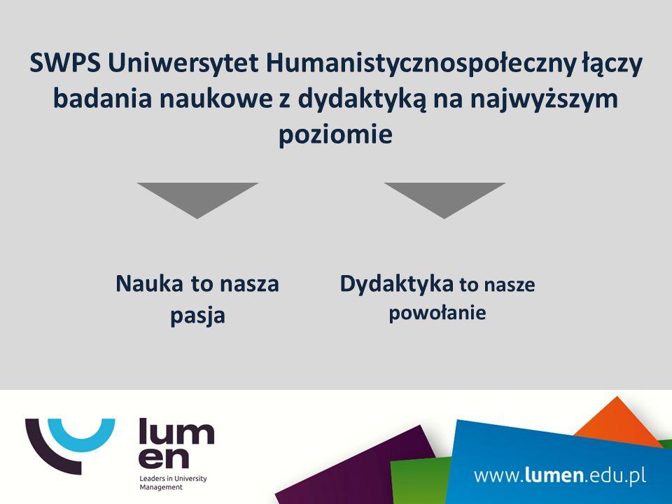 SWPS Uniwersytet Humanistycznospołeczny łączy badania naukowe z dydaktyką na najwyższym poziomie Nauka to nasza pasja Dydaktyka to nasze powołanie