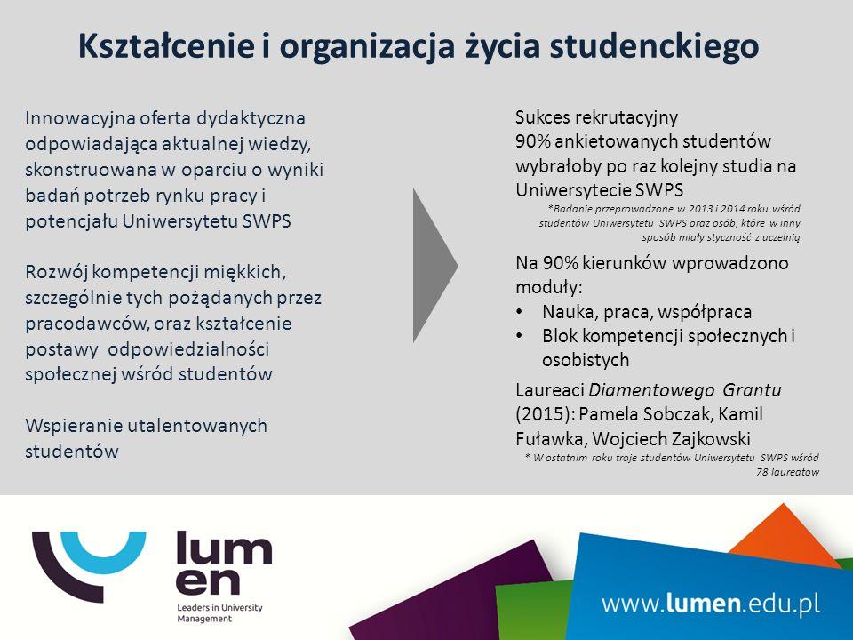Innowacyjna oferta dydaktyczna odpowiadająca aktualnej wiedzy, skonstruowana w oparciu o wyniki badań potrzeb rynku pracy i potencjału Uniwersytetu SW