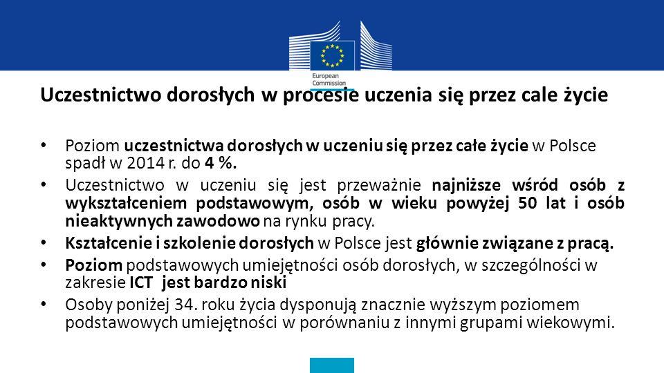 Uczestnictwo dorosłych w procesie uczenia się przez cale życie Poziom uczestnictwa dorosłych w uczeniu się przez całe życie w Polsce spadł w 2014 r.