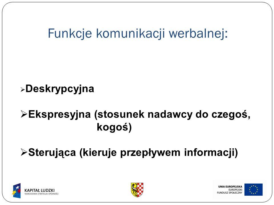 Funkcje komunikacji werbalnej:  Deskrypcyjna  Ekspresyjna (stosunek nadawcy do czegoś, kogoś)  Sterująca (kieruje przepływem informacji)