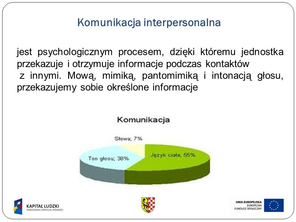 Komunikacja interpersonalna jest psychologicznym procesem, dzięki któremu jednostka przekazuje i otrzymuje informacje podczas kontaktów z innymi. Mową