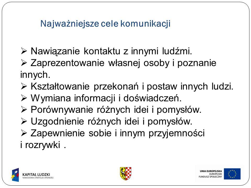Komunikowanie niewerbalne Samoprezentacja człowieka (m.in.