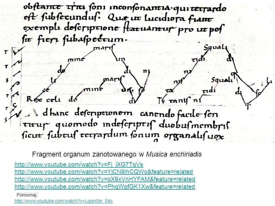 Fragment organum zanotowanego w Musica enchiriadis http://www.youtube.com/watch?v=Fj_jXG7TqVs http://www.youtube.com/watch?v=YjCN9lhCQWo&feature=related http://www.youtube.com/watch?v=oX9xVnHYFAM&feature=related http://www.youtube.com/watch?v=PhqWgfGK1Xw&feature=related Porownaj: http://www.youtube.com/watch?v=LqwnSin_E4c