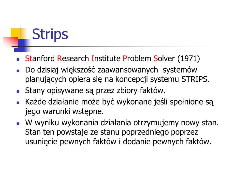 Strips Stanford Research Institute Problem Solver (1971) Do dzisiaj większość zaawansowanych systemów planujących opiera się na koncepcji systemu STRIPS.
